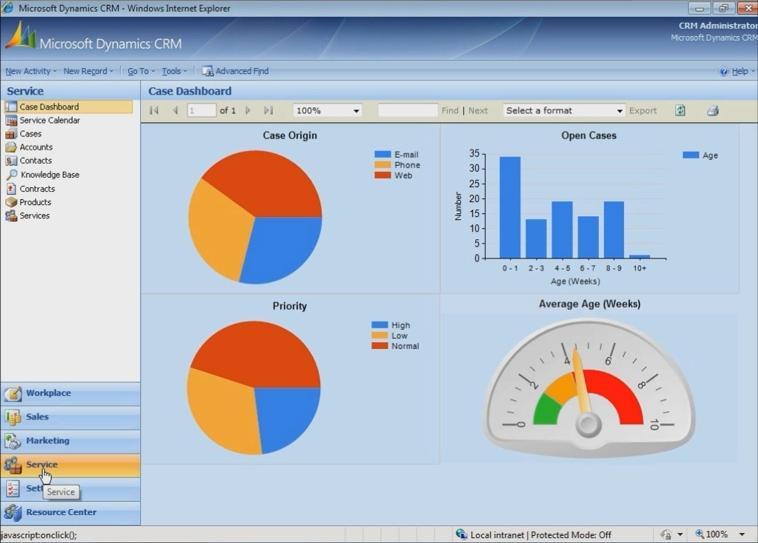 CRM4 – Creating Dashboard reports – Sveroa's Developer Blog